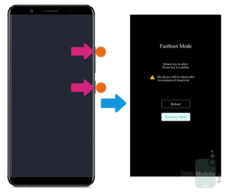 دانلود رایگان رام رسمی اندروید 6 0 1 ویوو Vivo V5 – PD1612F